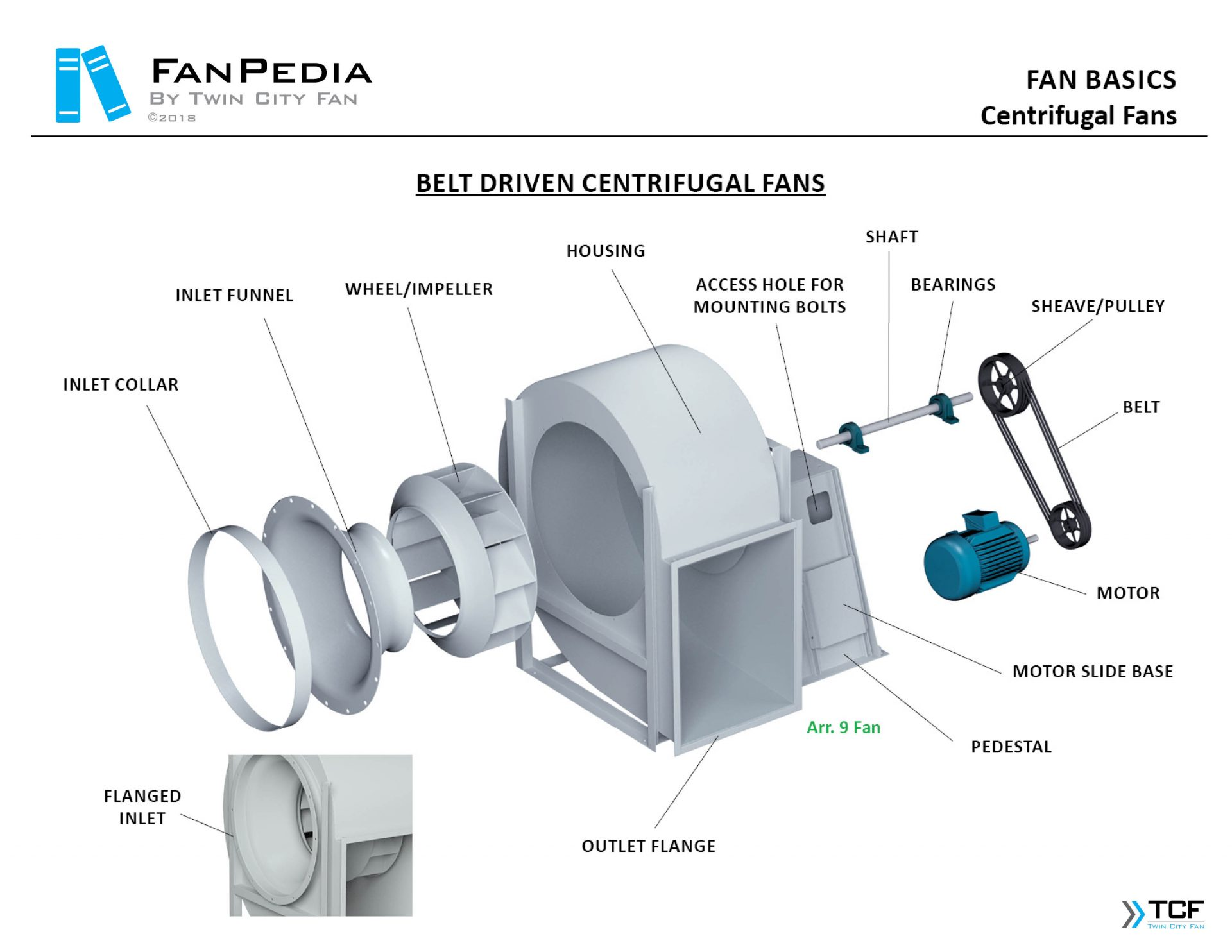Fan Basics - Exploded Views1