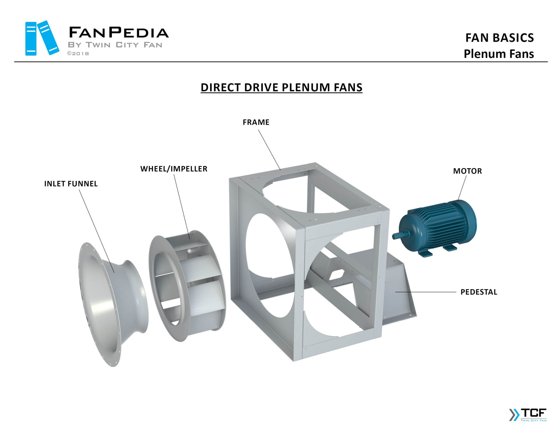Fan Basics - Exploded Views5