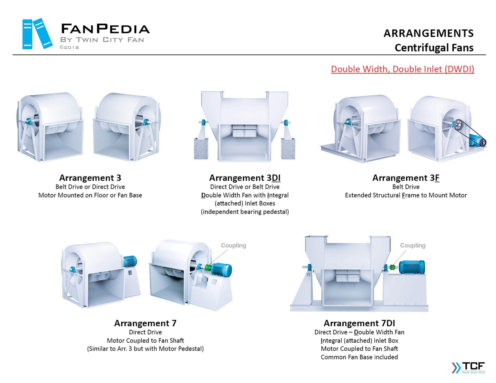 Fan Basics - Fan Arrangements3