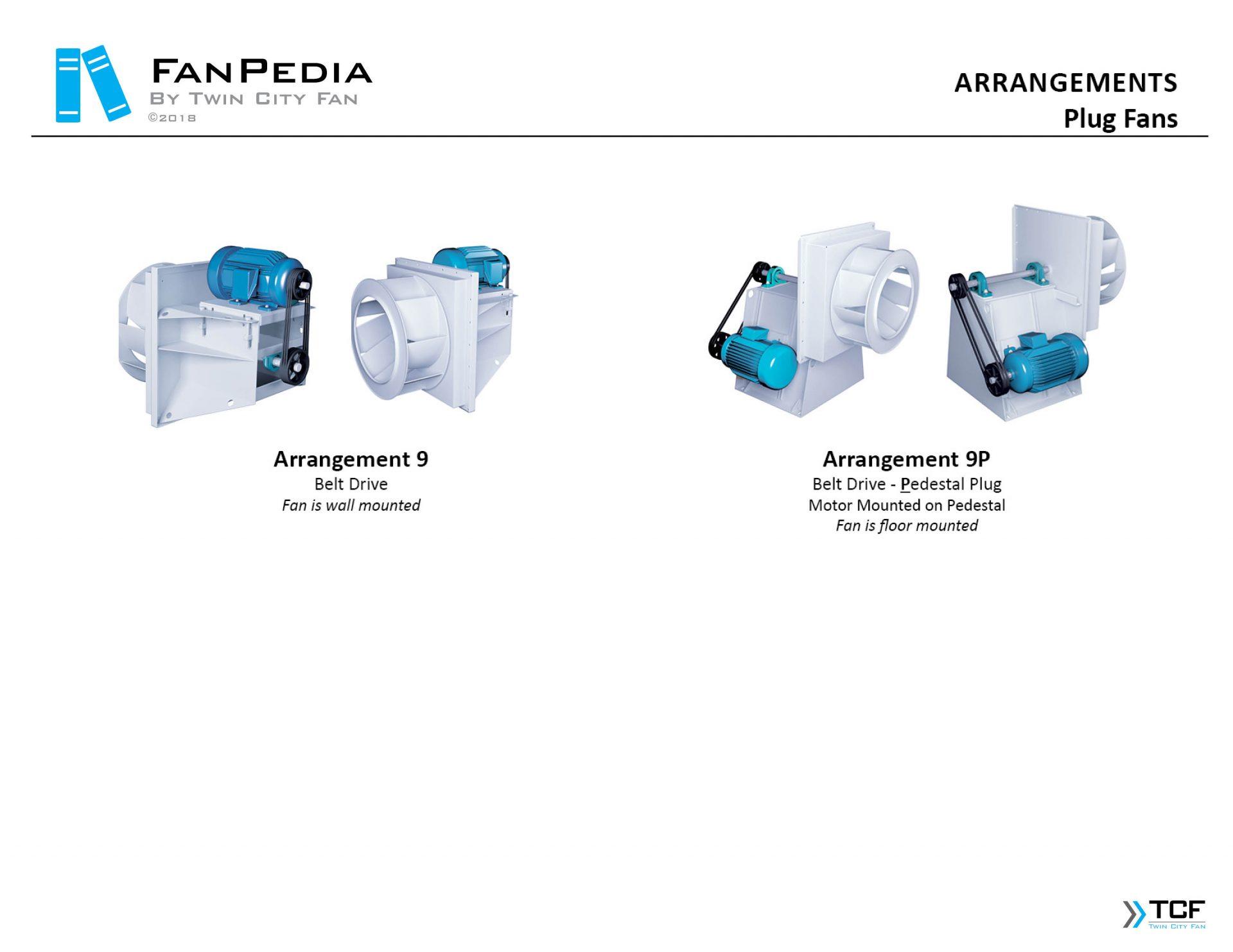 Fan Basics - Fan Arrangements7