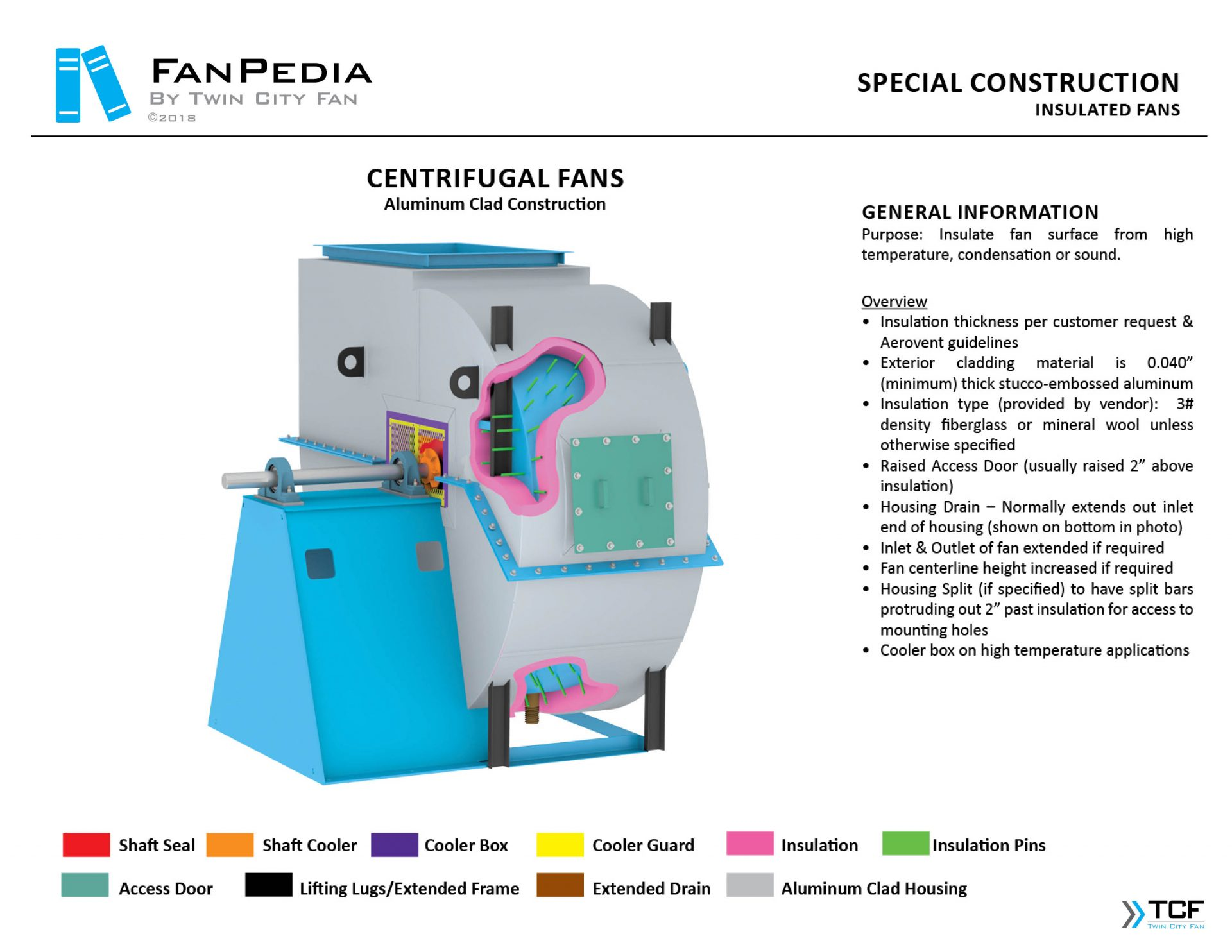 Fan Construction - Insulated