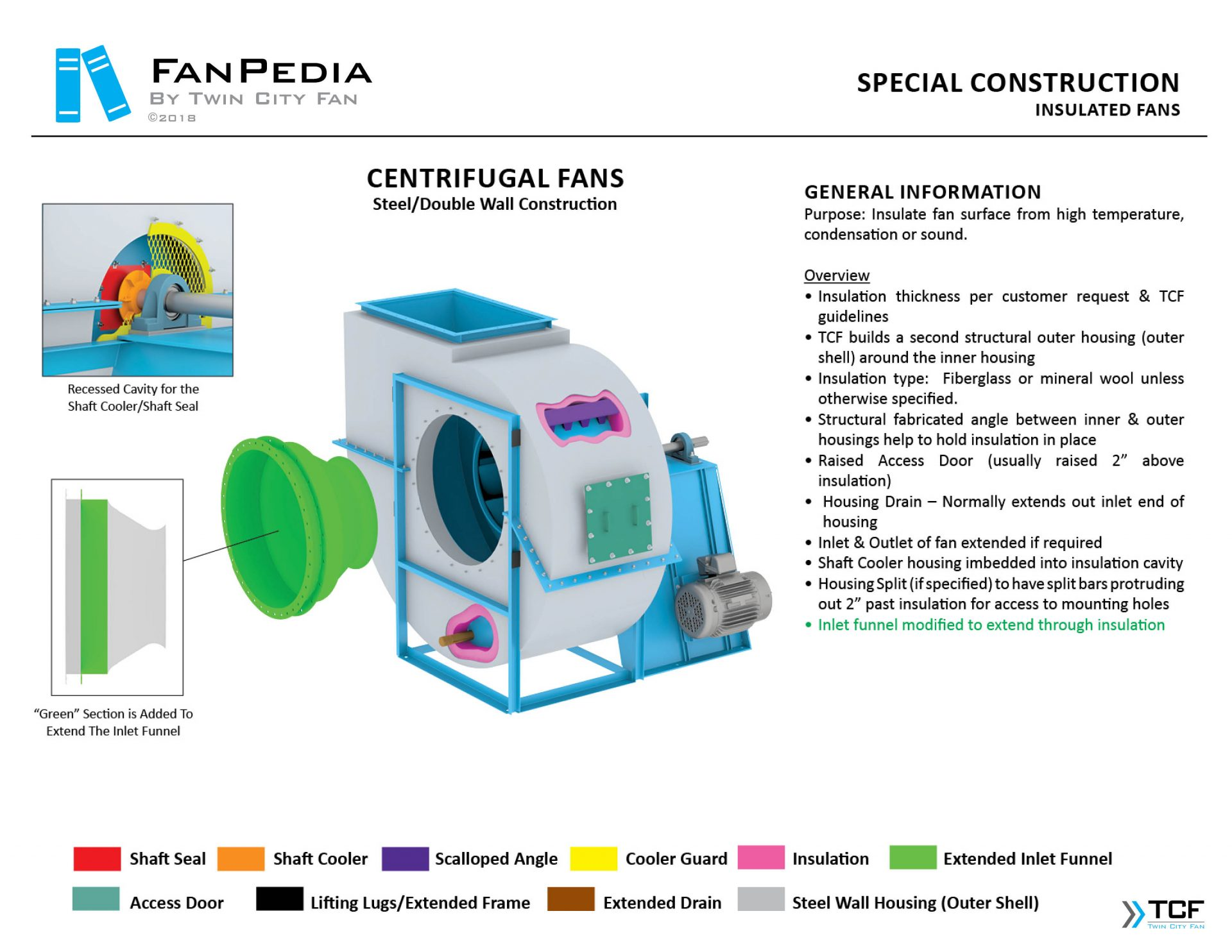 Fan Construction - Insulated1