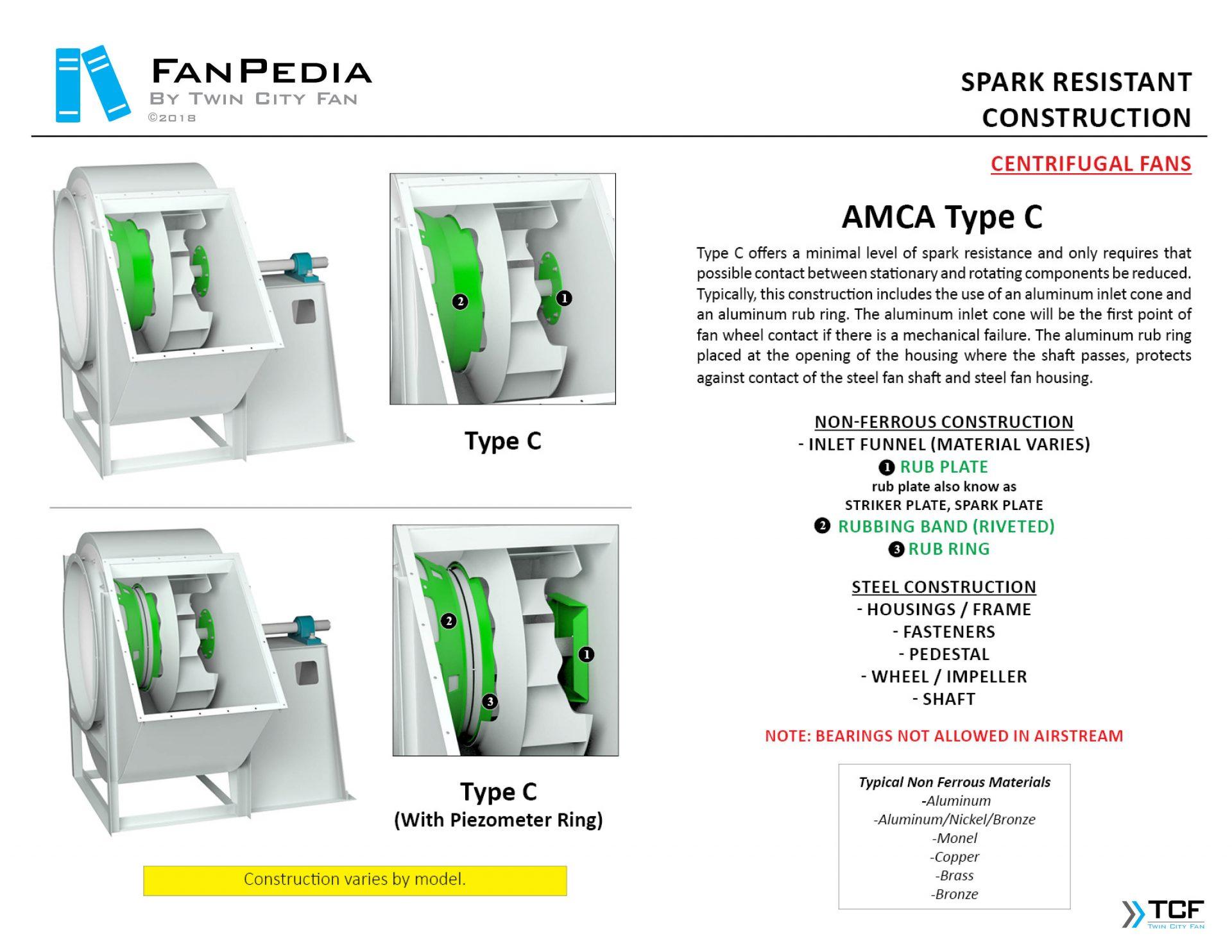 Fan Construction - Spark Resistant2