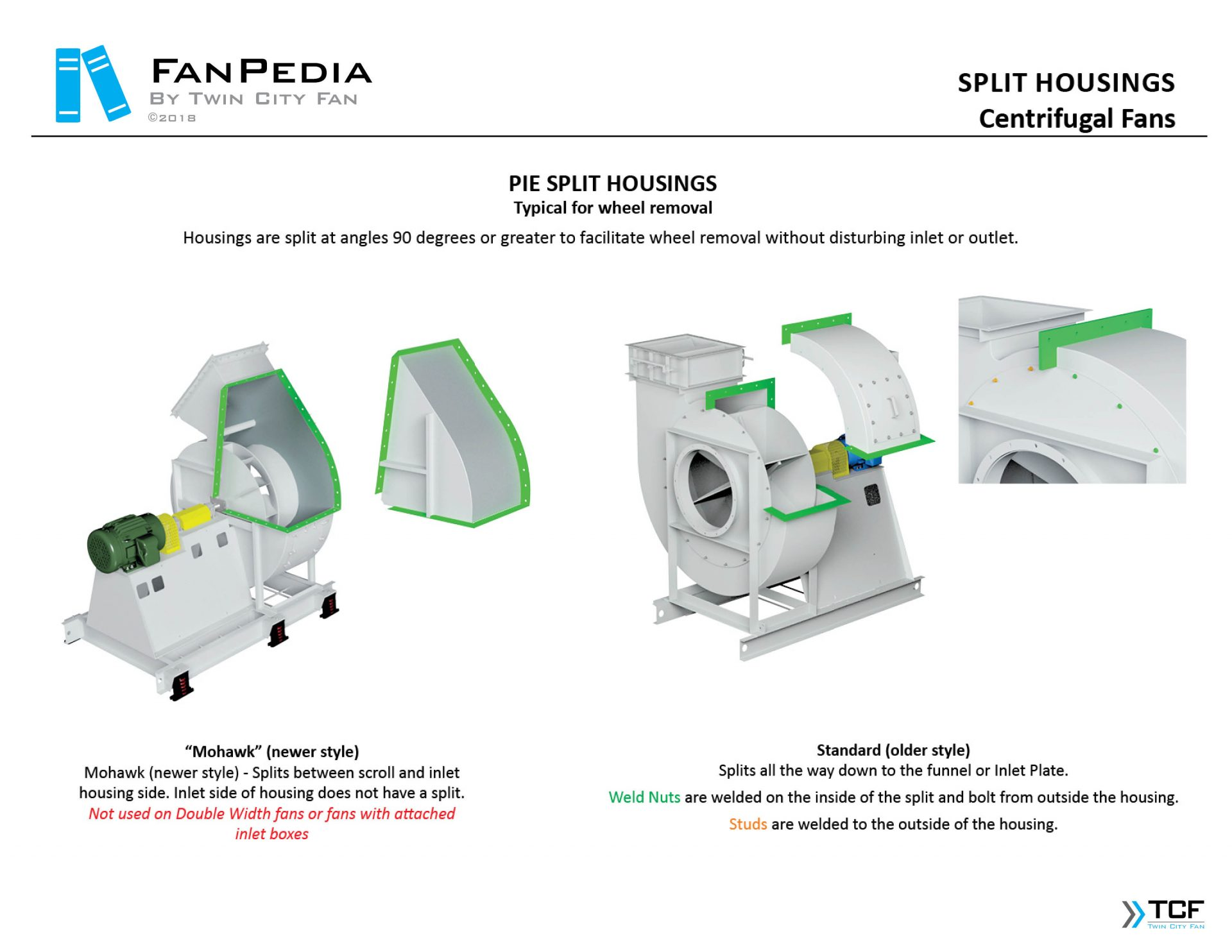 Fan Construction - Split Housing