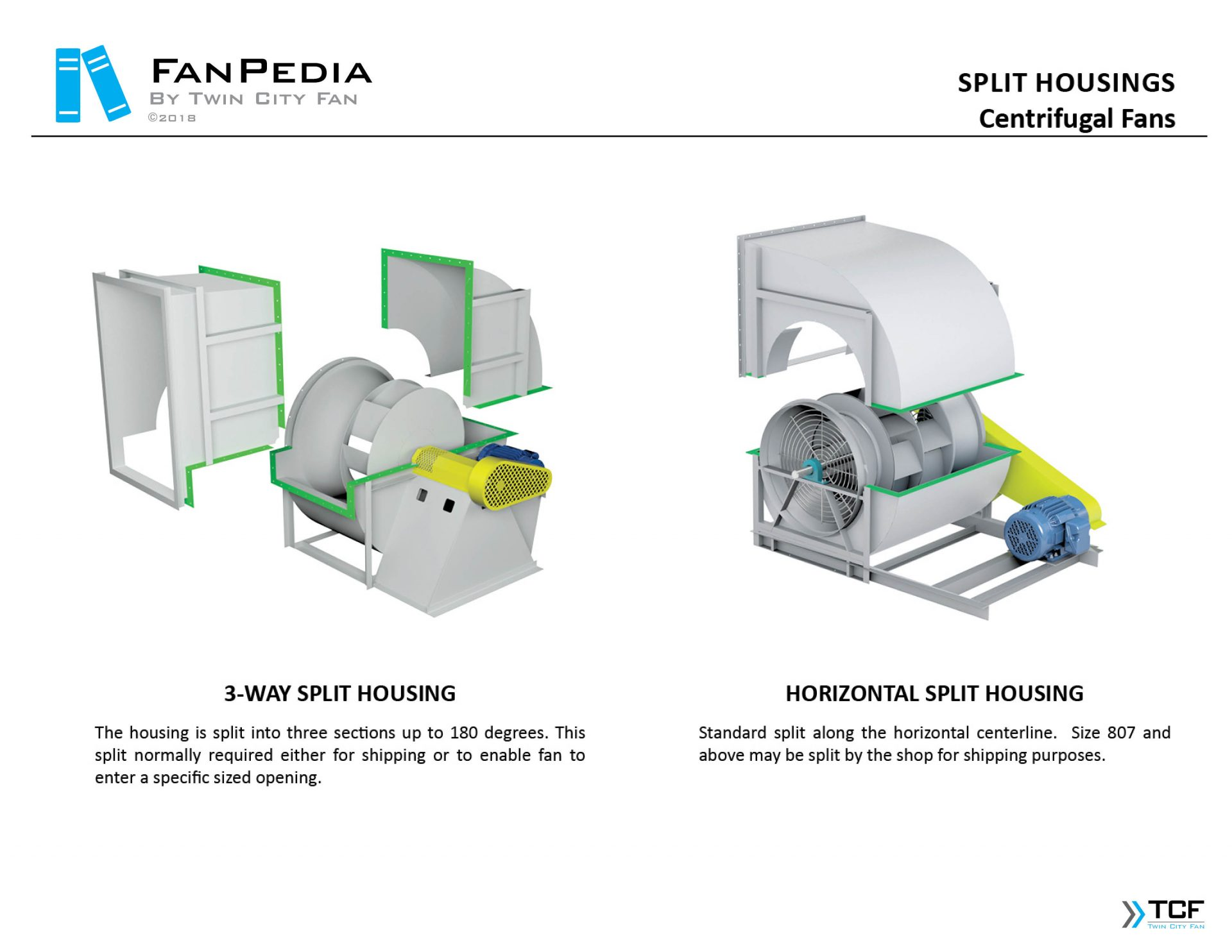 Fan Construction - Split Housing1