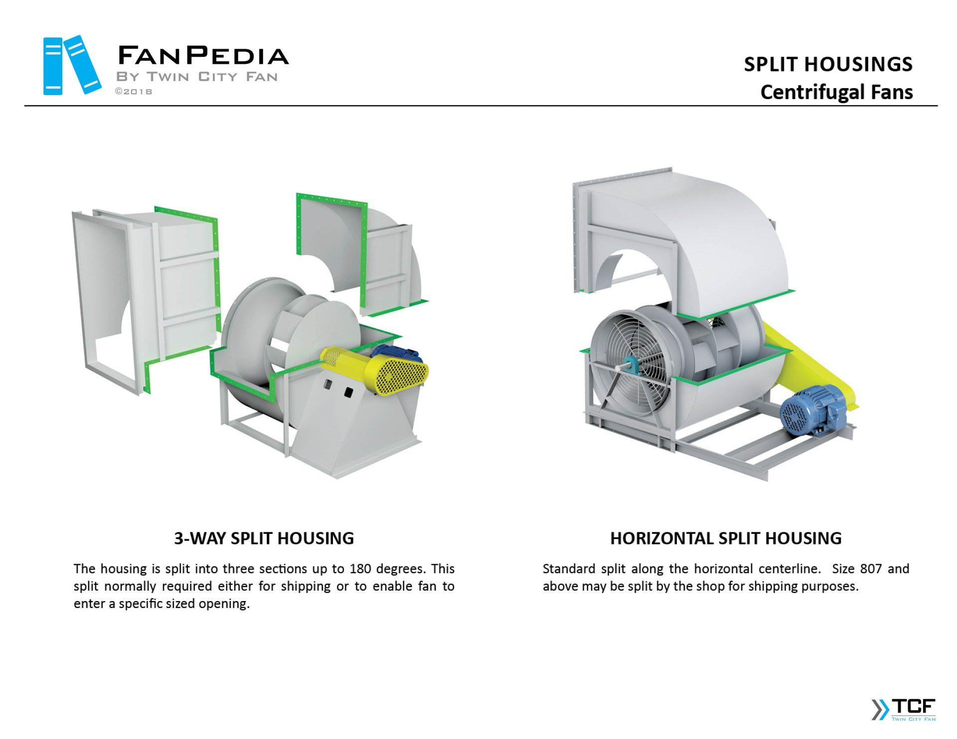 Fan Construction - Split Housing1