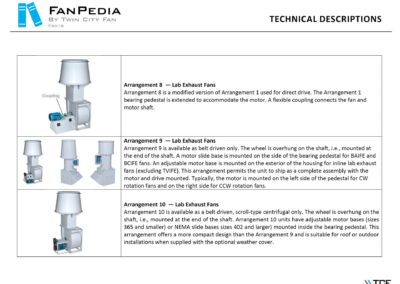 Technical Despriptions - TCF FanPedia 12