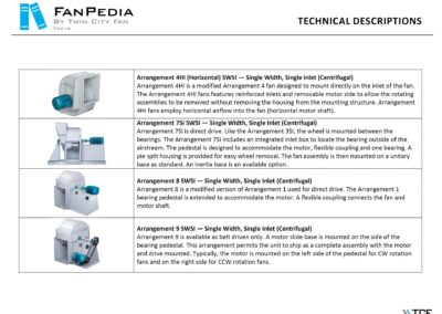 Technical Despriptions - TCF FanPedia 4